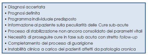 U.O. di Cure sub-acute: criteri di access