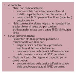 I criteri di eleggibilità al servizio psicogeriatrico territoriale