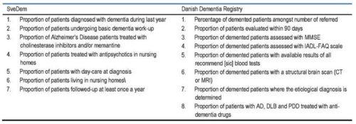 Registri demenze di Svezia e Danimarca