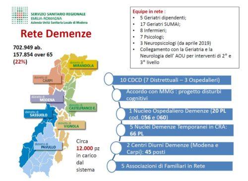 Rete per le i disturbi cognitivi e le demenze della provincia di Modena