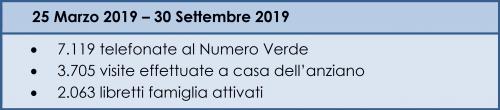 Risultati Progetto Pronto Badante Toscana 2019-2020 approvato con DGR 66/2019