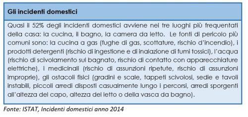 Gli incidenti domestici