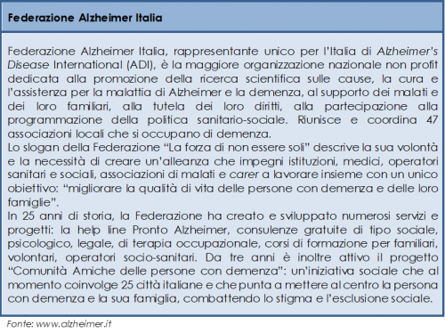 Federazione Alzheimer Italia