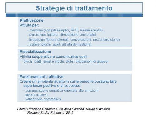 """Strategie di trattamento secondo il """"Programma di Supporto dei Meeting Center"""""""
