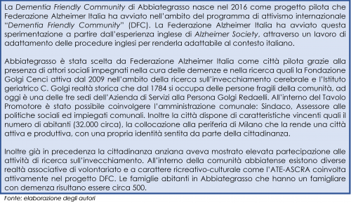 La Dementia Friendly Community di Abbiategrasso