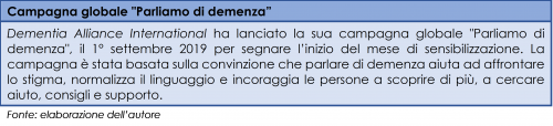 """Dementia Alliance International - Campagna globale """"Parliamo di demenza"""""""