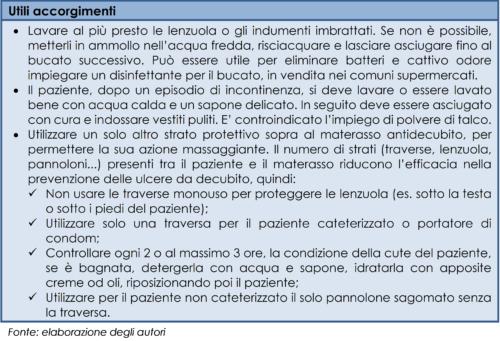 Accorgimenti per la gestione dell'incontinenza urinaria