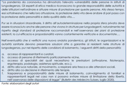 Spunti di riflessione bientraitante ai tempi del Covid (Bulletin des Médecins Suisses, luglio 2020)