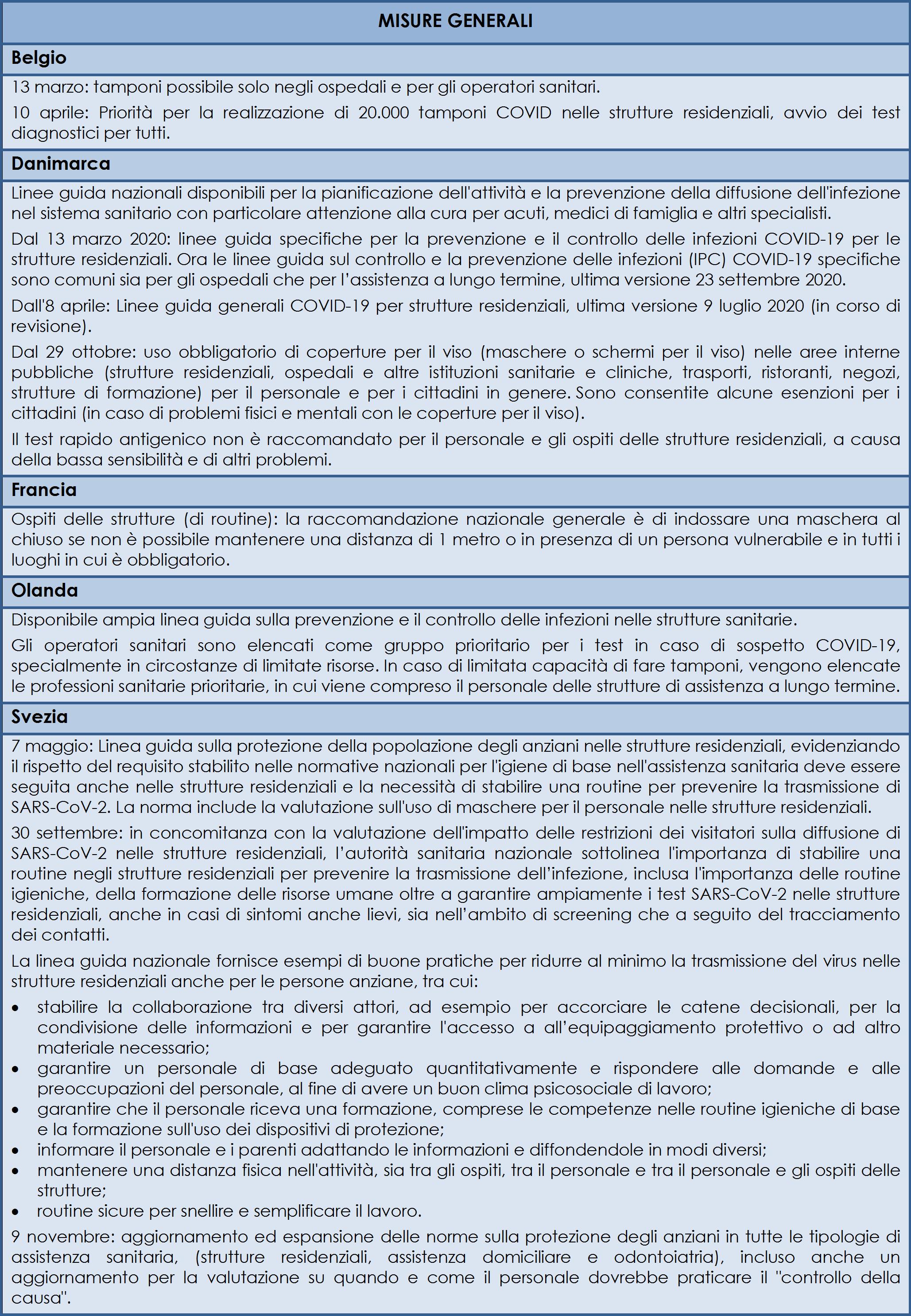 Le misure di carattere generale previste per le strutture residenziali per anziani in alcuni paesi europei