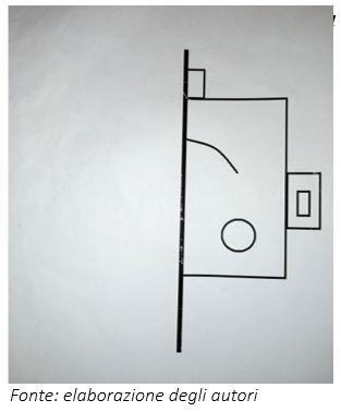 Visuospazialità: Ricostruire la figura