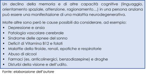 Cause di declino cognitivo nel soggetto anziano