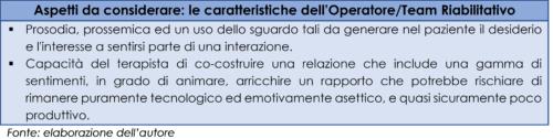 Aspetti da tenere in considerazione per la definizione del progetto riabilitativo individuale del paziente con disabilità motoria e declino cognitivo: le caratteristiche dell'Operatore/Team Riabilitativo