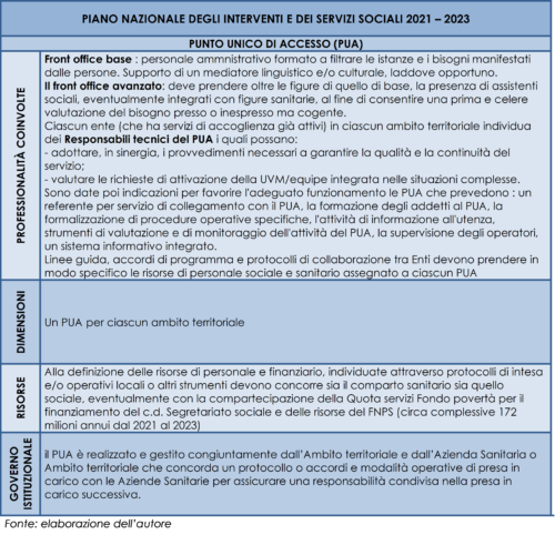 Funzioni e modalità organizzative del Punto Unico di Accesso (2° parte)